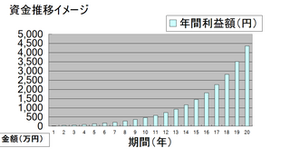 20130818_03.png