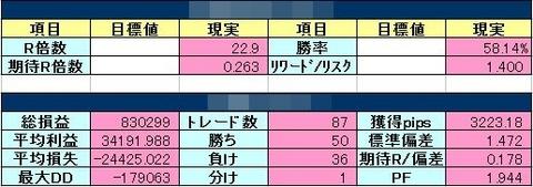 2013_7~12月成績.JPG